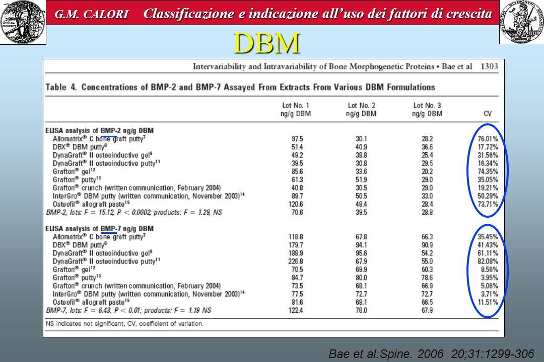 Bae et al.Spine. 2006 20;31:1299-306 DBM G.M. CALORI Classificazione e indicazione alluso dei fattori di crescita G.M. CALORI Classificazione e indica