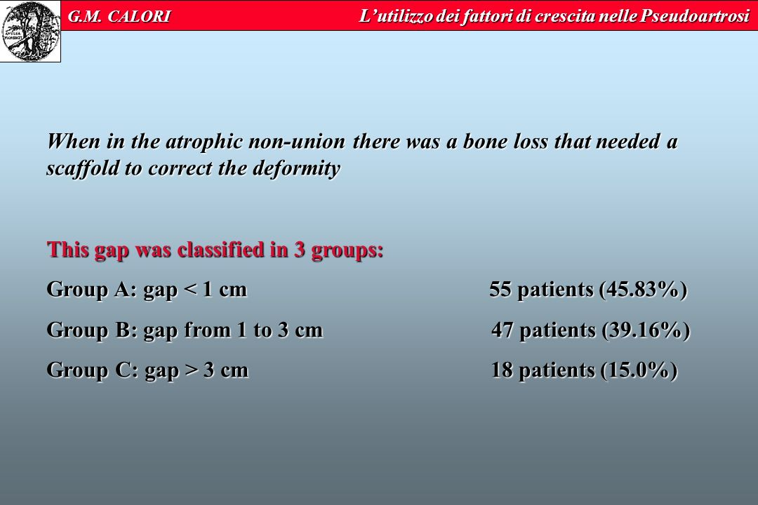 When in the atrophic non-union there was a bone loss that needed a scaffold to correct the deformity This gap was classified in 3 groups: Group A: gap