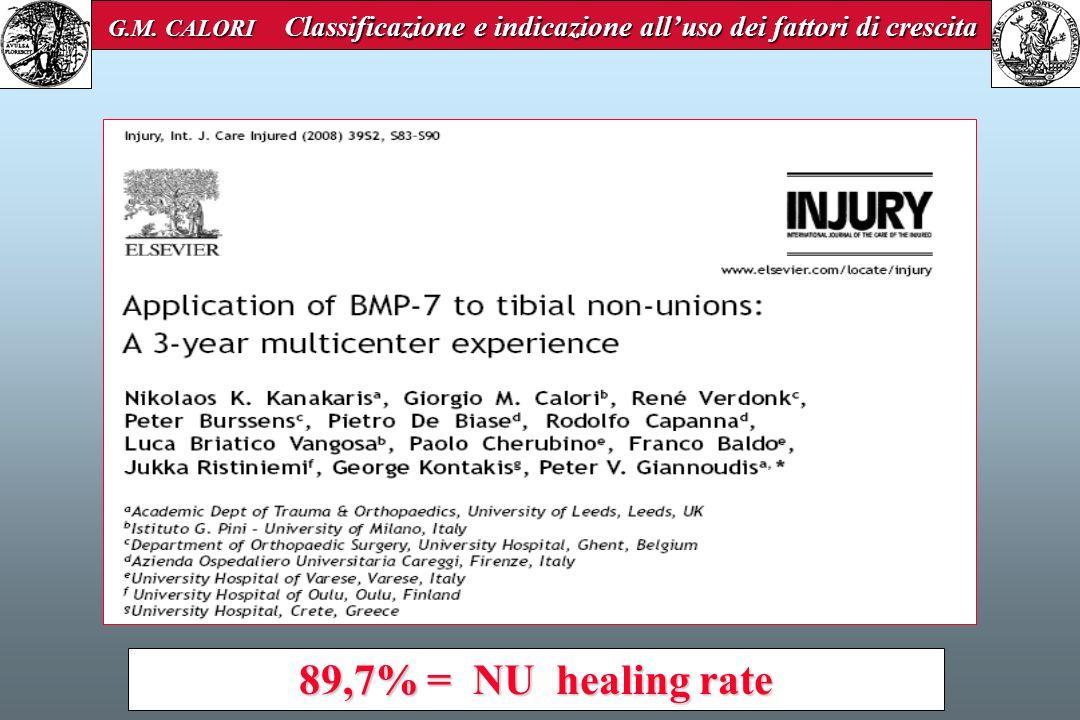 89,7% = NU healing rate G.M. CALORI Classificazione e indicazione alluso dei fattori di crescita G.M. CALORI Classificazione e indicazione alluso dei