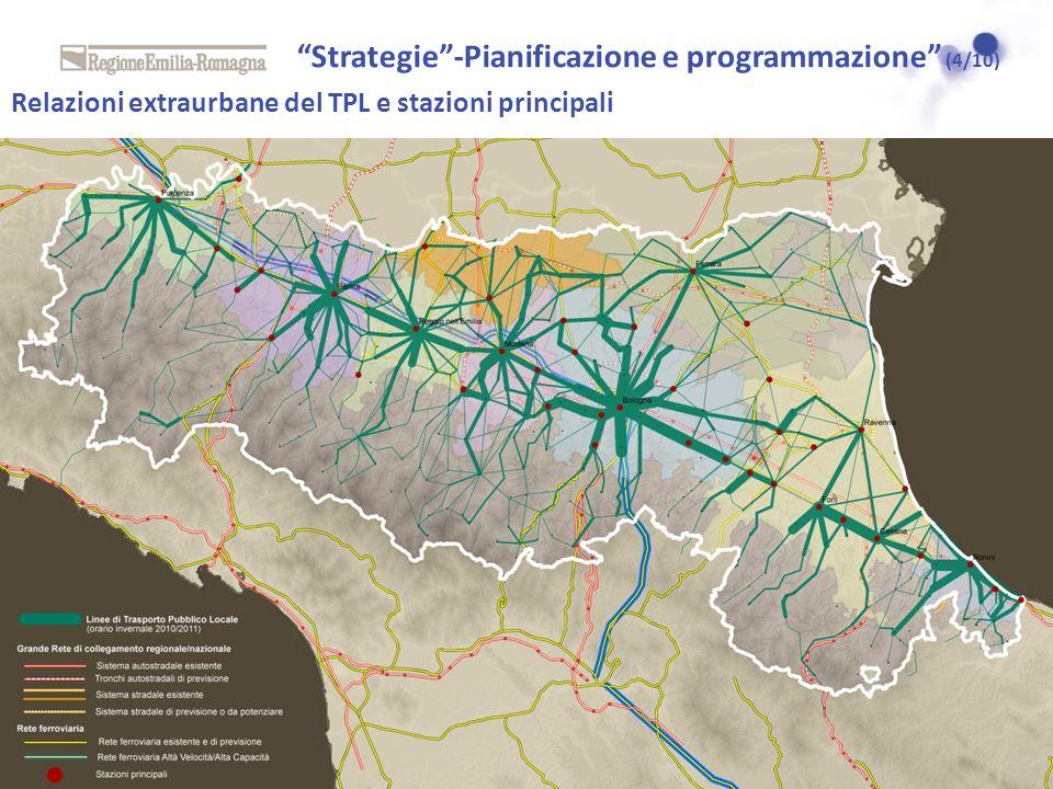 Sistema infrastrutturale principale Relazioni extraurbane del TPL e stazioni principali Strategie-Pianificazione e programmazione (4/10)