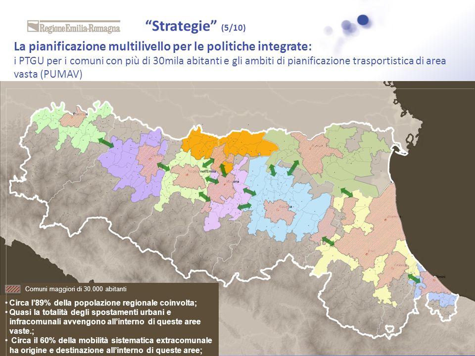La pianificazione multilivello per le politiche integrate: i PTGU per i comuni con più di 30mila abitanti e gli ambiti di pianificazione trasportistic