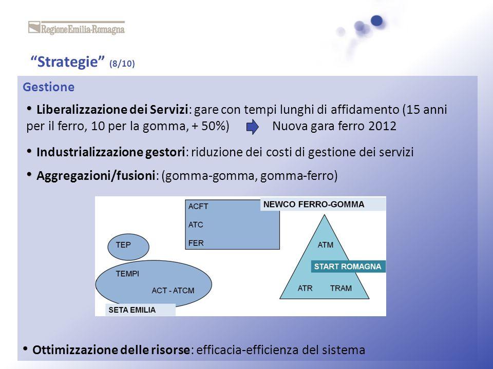 Strategie (8/10) Gestione Ottimizzazione delle risorse: efficacia-efficienza del sistema Aggregazioni/fusioni: (gomma-gomma, gomma-ferro) Industrializ