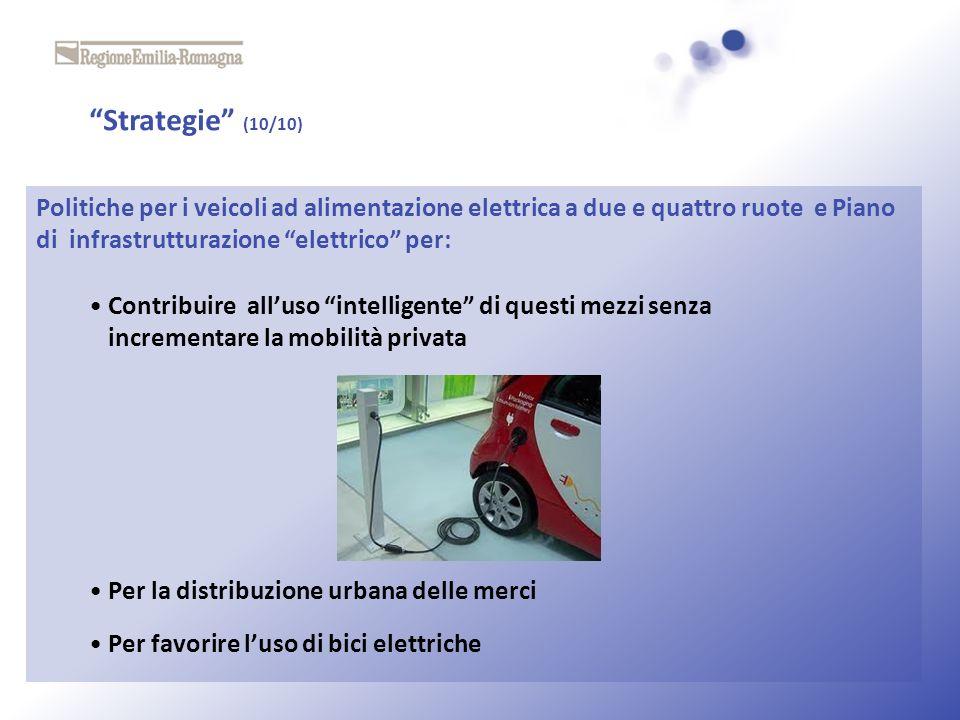 Strategie (10/10) Politiche per i veicoli ad alimentazione elettrica a due e quattro ruote e Piano di infrastrutturazione elettrico per: Contribuire a