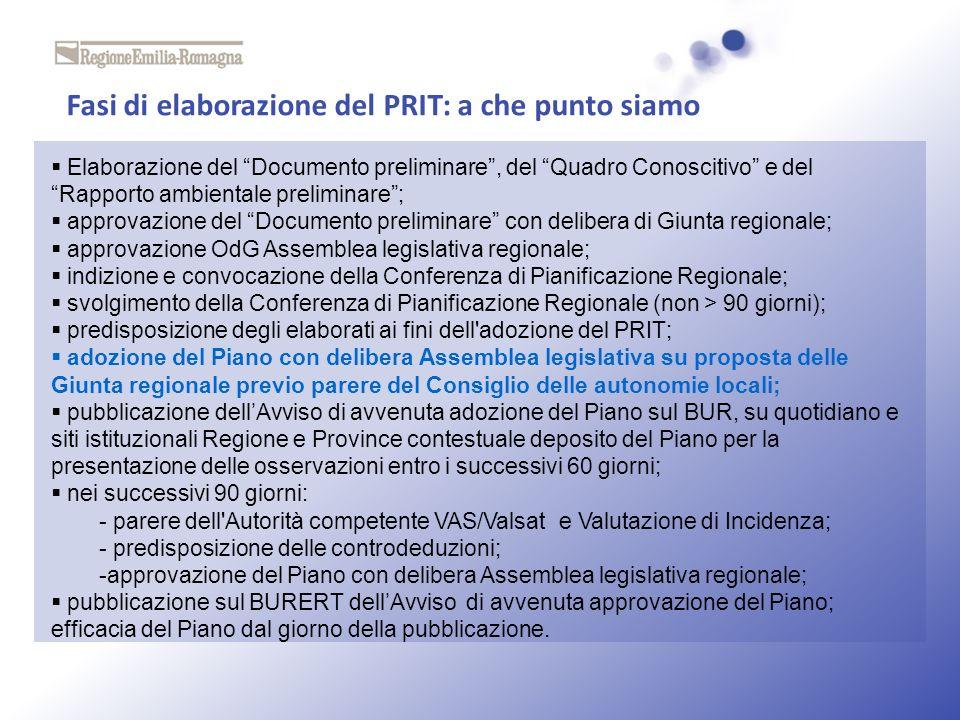 Fasi di elaborazione del PRIT: a che punto siamo Elaborazione del Documento preliminare, del Quadro Conoscitivo e del Rapporto ambientale preliminare;