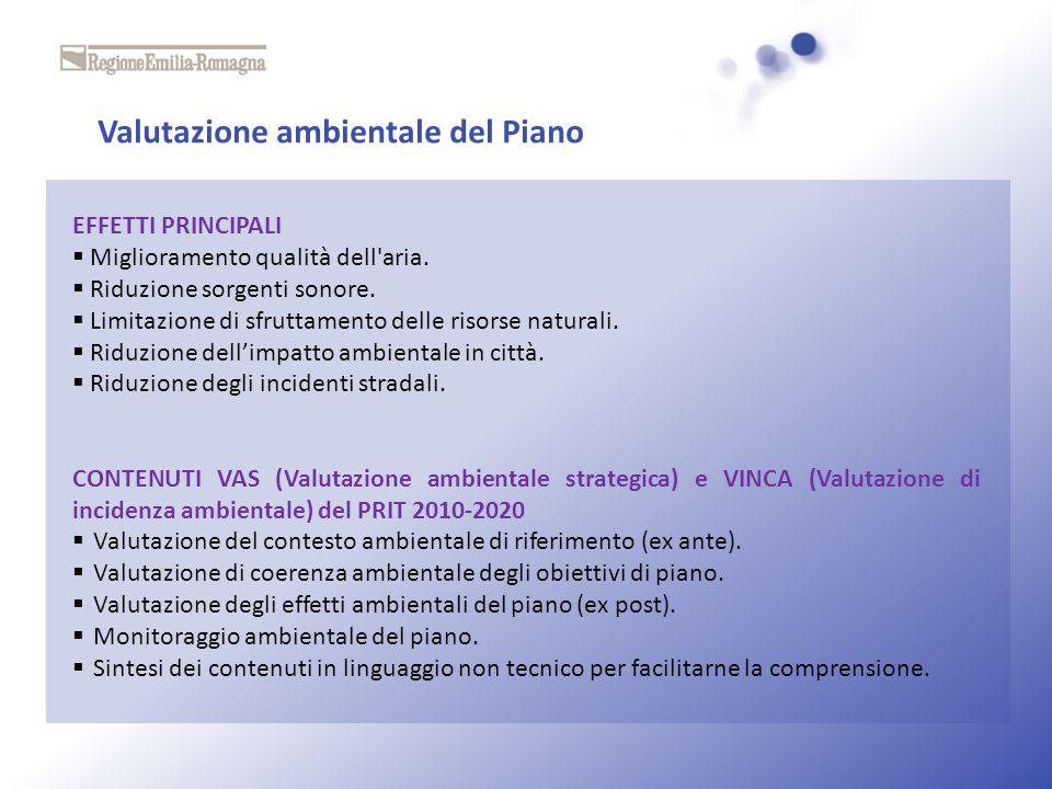 Valutazione ambientale del Piano EFFETTI PRINCIPALI Miglioramento qualità dell'aria. Riduzione sorgenti sonore. Limitazione di sfruttamento delle riso