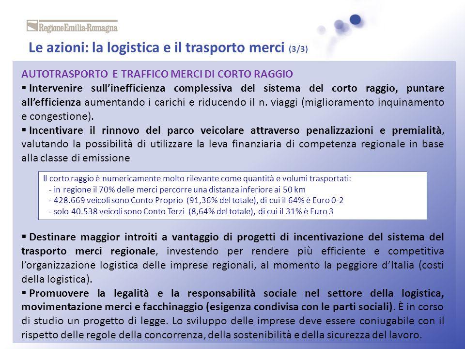 Le azioni: la logistica e il trasporto merci (3/3) AUTOTRASPORTO E TRAFFICO MERCI DI CORTO RAGGIO Intervenire sullinefficienza complessiva del sistema