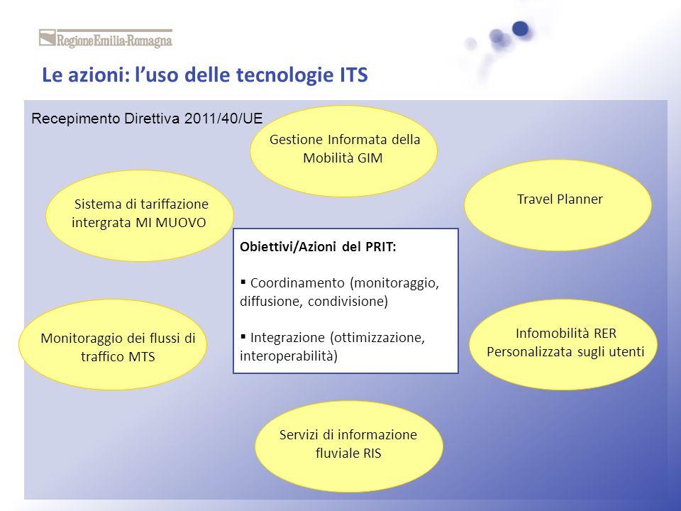 Le azioni: luso delle tecnologie ITS Sistema di tariffazione intergrata MI MUOVO Monitoraggio dei flussi di traffico MTS Gestione Informata della Mobi