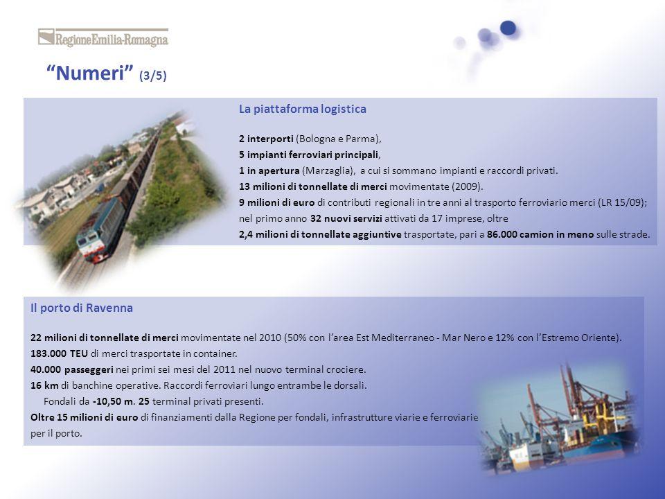 Numeri (3/5) La piattaforma logistica 2 interporti (Bologna e Parma), 5 impianti ferroviari principali, 1 in apertura (Marzaglia), a cui si sommano im