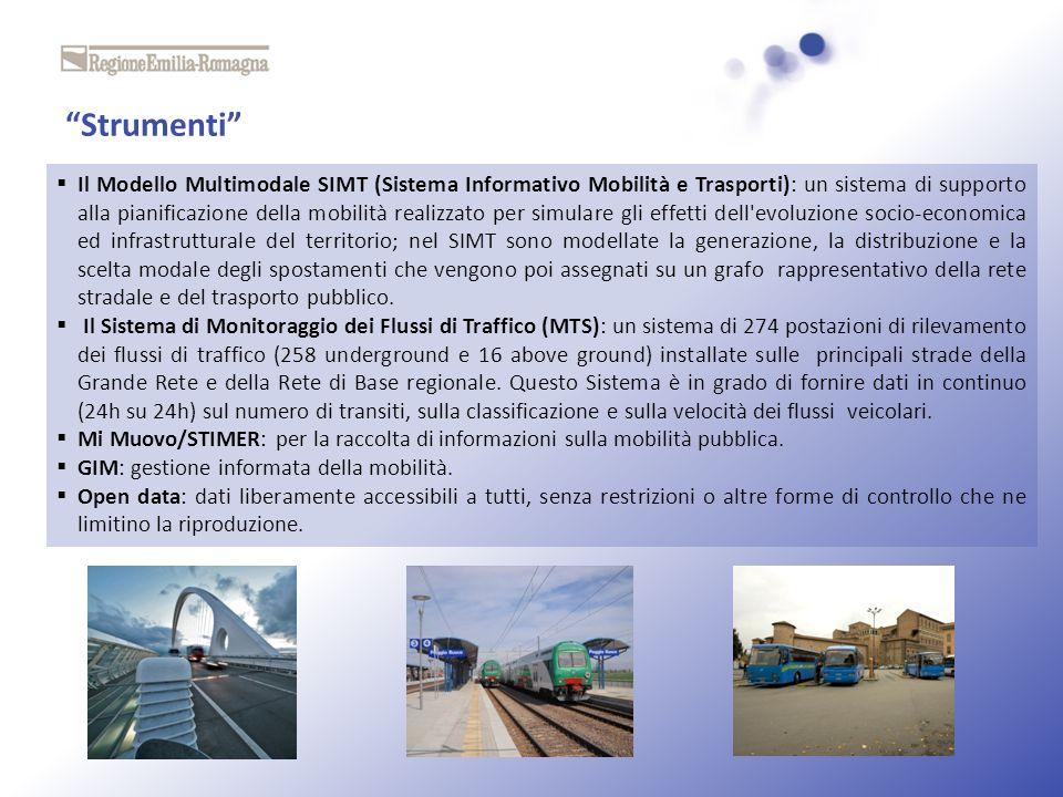 Strumenti Il Modello Multimodale SIMT (Sistema Informativo Mobilità e Trasporti): un sistema di supporto alla pianificazione della mobilità realizzato