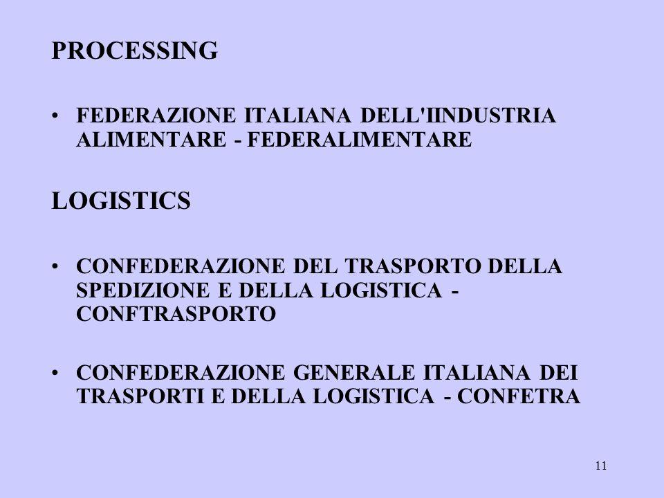 11 PROCESSING FEDERAZIONE ITALIANA DELL IINDUSTRIA ALIMENTARE - FEDERALIMENTARE LOGISTICS CONFEDERAZIONE DEL TRASPORTO DELLA SPEDIZIONE E DELLA LOGISTICA - CONFTRASPORTO CONFEDERAZIONE GENERALE ITALIANA DEI TRASPORTI E DELLA LOGISTICA - CONFETRA