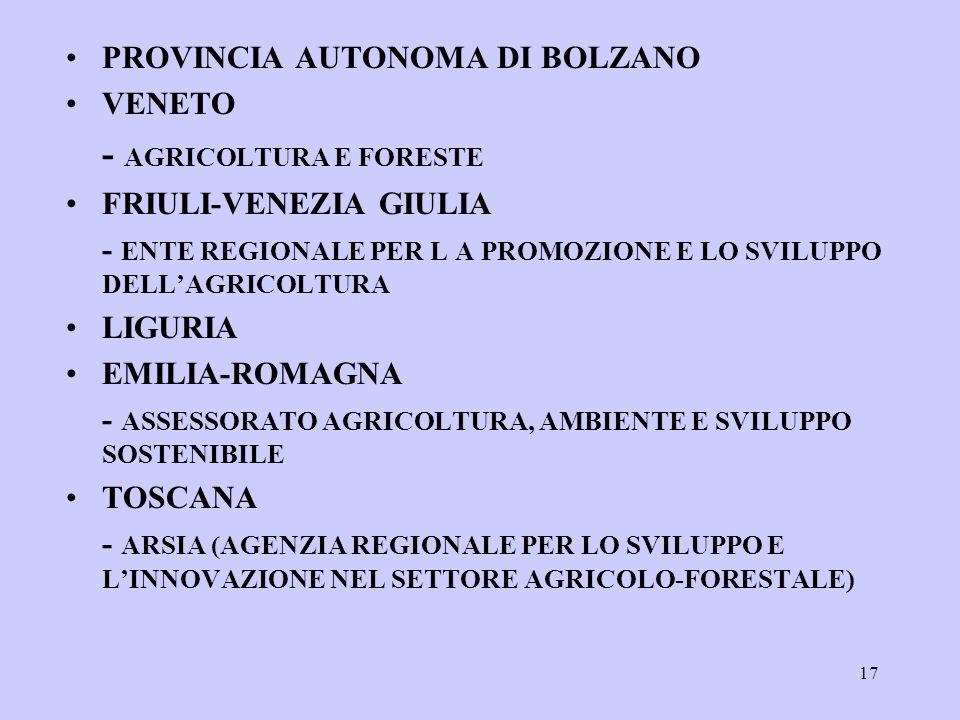 17 PROVINCIA AUTONOMA DI BOLZANO VENETO - AGRICOLTURA E FORESTE FRIULI-VENEZIA GIULIA - ENTE REGIONALE PER L A PROMOZIONE E LO SVILUPPO DELLAGRICOLTURA LIGURIA EMILIA-ROMAGNA - ASSESSORATO AGRICOLTURA, AMBIENTE E SVILUPPO SOSTENIBILE TOSCANA - ARSIA (AGENZIA REGIONALE PER LO SVILUPPO E LINNOVAZIONE NEL SETTORE AGRICOLO-FORESTALE)