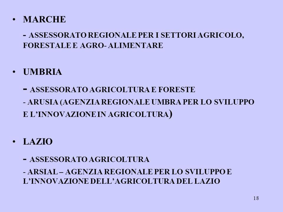 18 MARCHE - ASSESSORATO REGIONALE PER I SETTORI AGRICOLO, FORESTALE E AGRO- ALIMENTARE UMBRIA - ASSESSORATO AGRICOLTURA E FORESTE - ARUSIA (AGENZIA REGIONALE UMBRA PER LO SVILUPPO E LINNOVAZIONE IN AGRICOLTURA ) LAZIO - ASSESSORATO AGRICOLTURA - ARSIAL – AGENZIA REGIONALE PER LO SVILUPPO E LINNOVAZIONE DELLAGRICOLTURA DEL LAZIO