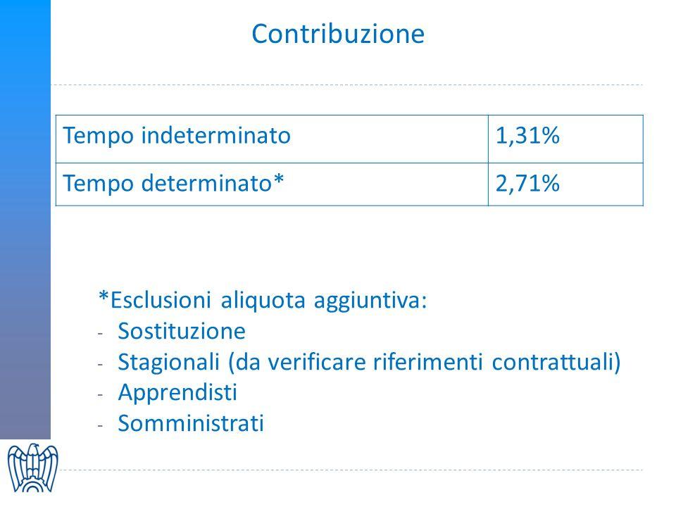 Contribuzione Tempo indeterminato1,31% Tempo determinato*2,71% *Esclusioni aliquota aggiuntiva: - Sostituzione - Stagionali (da verificare riferimenti contrattuali) - Apprendisti - Somministrati