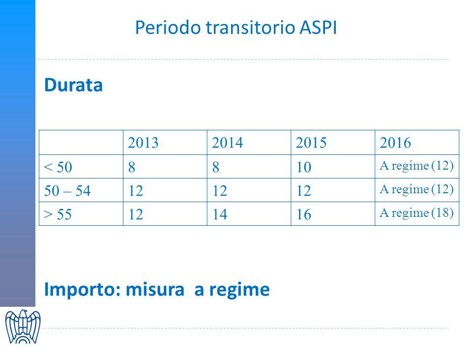 Periodo transitorio ASPI 2013201420152016 < 508810 A regime (12) 50 – 5412 A regime (12) > 55121416 A regime (18) Durata Importo: misura a regime