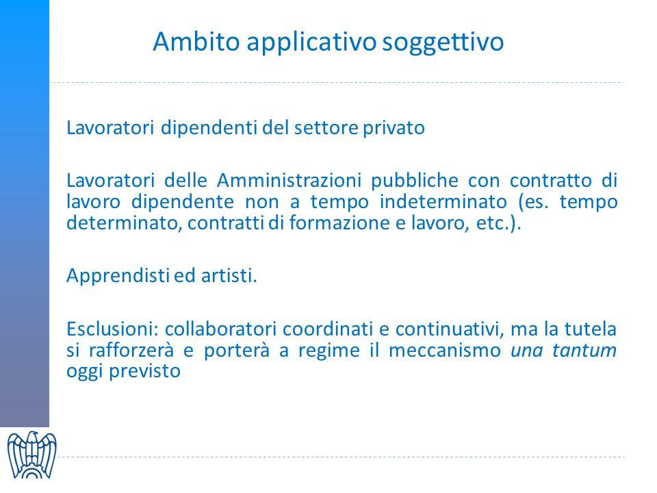 Ambito applicativo soggettivo Lavoratori dipendenti del settore privato Lavoratori delle Amministrazioni pubbliche con contratto di lavoro dipendente non a tempo indeterminato (es.