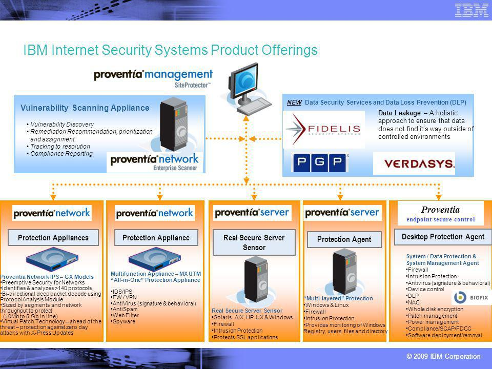 © 2009 IBM Corporation Unified Enterprise Security Console for all products Vulnerability Scanning Appliance Vulnerability Discovery Remediation Recommendation, prioritization and assignment Tracking to resolution Compliance Reporting Multifunction Appliance – MX UTM All-in-One Protection Appliance IDS/IPS FW / VPN AntiVirus (signature & behavioral) AntiSpam Web Filter Spyware Protection ApplianceProtection AppliancesReal Secure Server Sensor NEW Data Security Services and Data Loss Prevention (DLP) IBM Internet Security Systems Product Offerings Data Leakage – A holistic approach to ensure that data does not find its way outside of controlled environments Proventia Network IPS – GX Models Preemptive Security for Networks Identifies & analyzes >140 protocols Bi-directional deep packet decode using Protocol Analysis Module Sized by segments and network throughput to protect (10Mb to 5 Gb in line) Virtual Patch Technology – ahead of the threat – protection against zero day attacks with X-Press Updates Proventia endpoint secure control Desktop Protection Agent System / Data Protection & System Management Agent Firewall Intrusion Protection Antivirus (signature & behavioral) Device control DLP NAC Whole disk encryption Patch management Power management Compliance/SCAP/FDCC Software deployment/removal Protection Agent Real Secure Server Sensor Solaris, AIX, HP-UX & Windows Firewall Intrusion Protection Protects SSL applications Multi-layered Protection Windows & Linux Firewall Intrusion Protection Provides monitoring of Windows Registry, users, files and directory