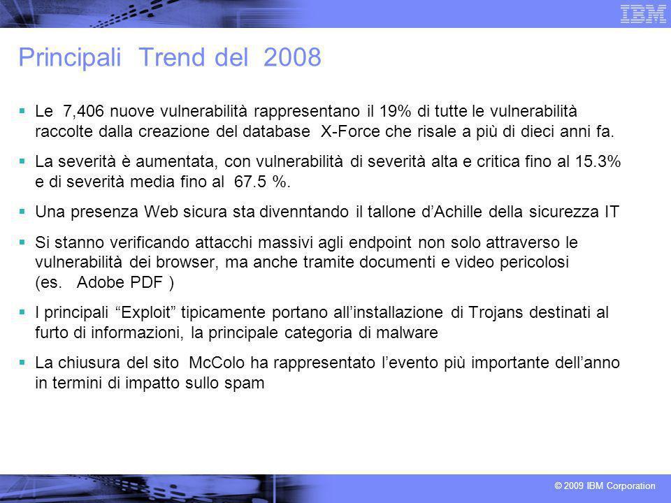 © 2009 IBM Corporation Siti Web – Vulnerabilità delle applicazioni Web Vulnerabilità delle applicazioni Web Rappresenta la principale categoria di vulnerabilità scoperte (55% nel 2008) –Il 74% delle vulnerabilità di applicazioni Web scoperte nel 2008 non dispone di una patch