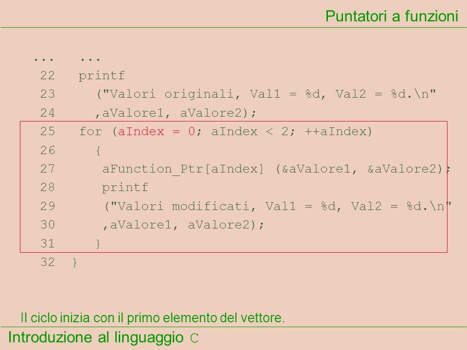 Introduzione al linguaggio C...... 22 printf 23 (
