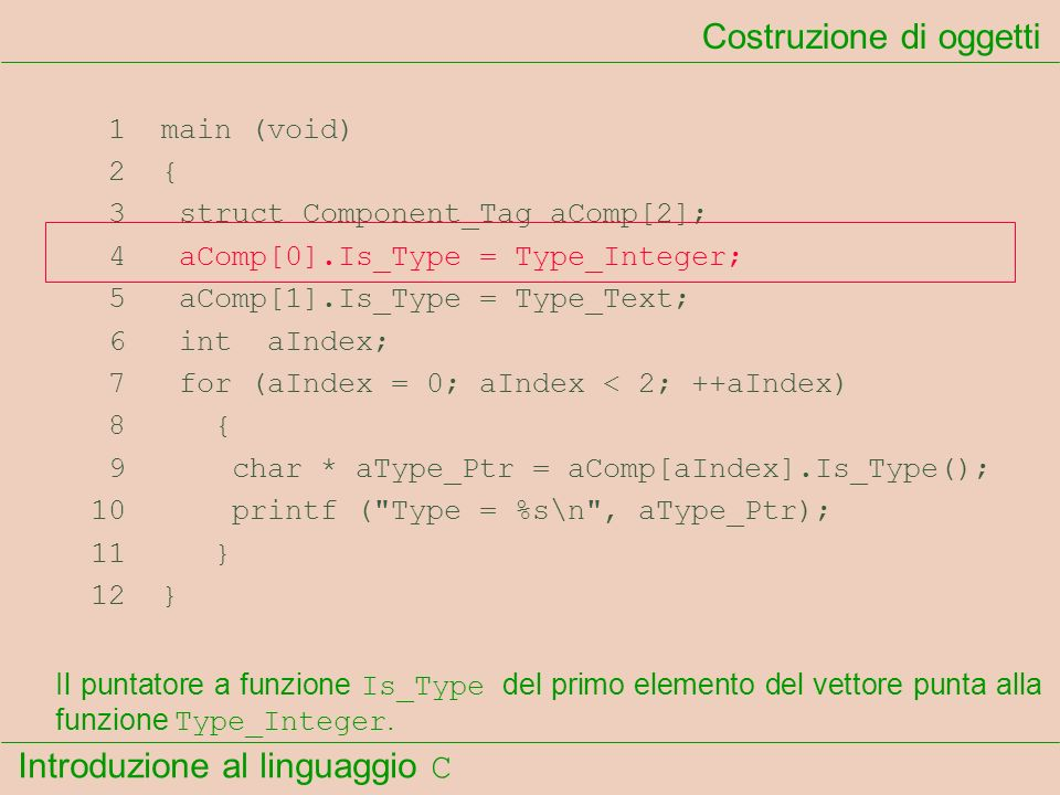 Introduzione al linguaggio C 1 main (void) 2 { 3 struct Component_Tag aComp[2]; 4 aComp[0].Is_Type = Type_Integer; 5 aComp[1].Is_Type = Type_Text; 6 i