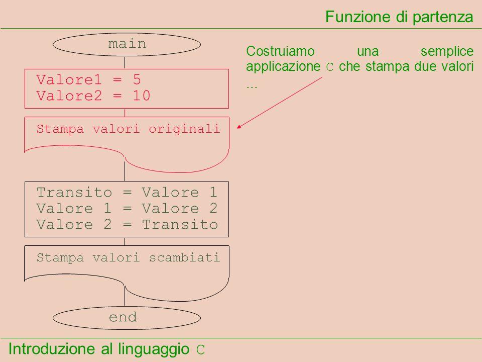 Introduzione al linguaggio C Funzione di partenza Costruiamo una semplice applicazione C che stampa due valori... main Valore1 = 5 Valore2 = 10 Stampa