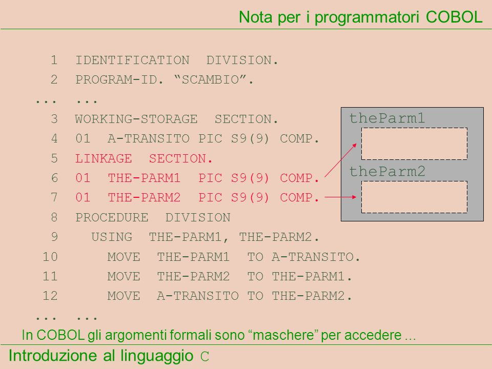 Introduzione al linguaggio C 1 IDENTIFICATION DIVISION. 2 PROGRAM-ID. SCAMBIO....... 3 WORKING-STORAGE SECTION. 4 01 A-TRANSITO PIC S9(9) COMP. 5 LINK