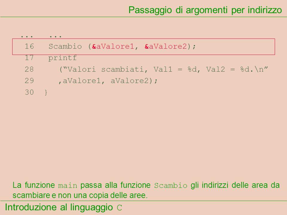 Introduzione al linguaggio C...... 16 Scambio (&aValore1, &aValore2); 17 printf 28 (Valori scambiati, Val1 = %d, Val2 = %d.\n 29,aValore1, aValore2);