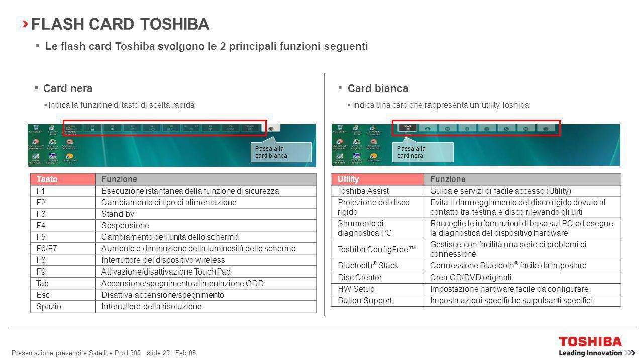 Presentazione prevendite Satellite Pro L300 slide:24 Feb.08 FLASH CARD TOSHIBA Il design a scheda virtuale aerodinamico nella parte superiore dello schermo fornisce i semplici collegamenti di cui avete bisogno con laspetto che desiderate.