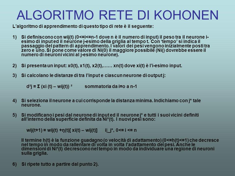 ALGORITMO RETE DI KOHONEN Lalgoritmo di apprendimento di questo tipo di rete è il seguente: 1)Si definiscono con wij(t) (0<=i<=n-1 dove n è il numero