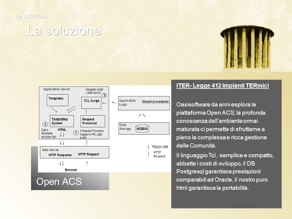 Open ACS ITER- Legge 412 Impianti TERmici Oasisoftware da anni esplora la piattaforma Open ACS; la profonda conoscenza dellambiente ormai maturata ci