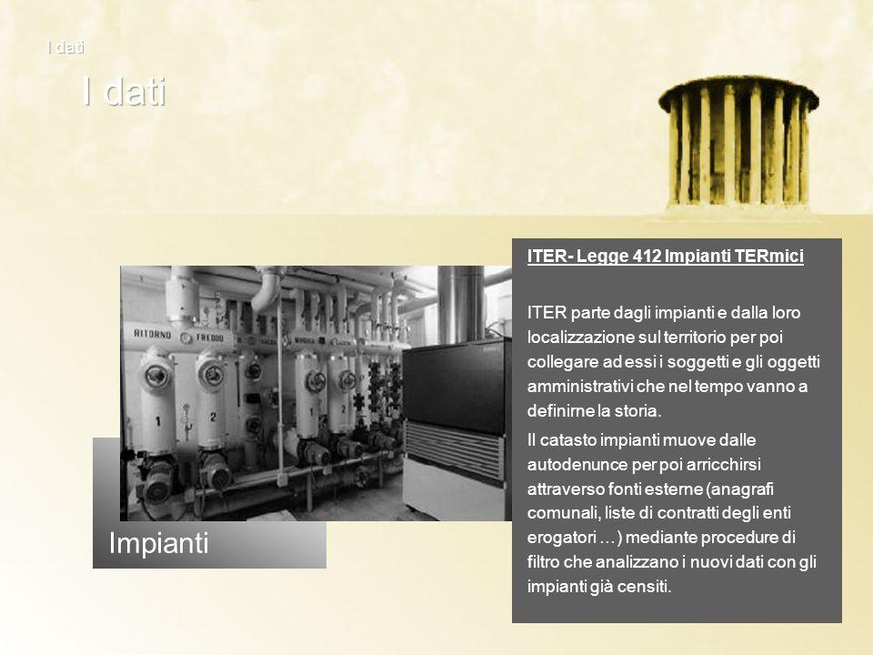 Impianti ITER- Legge 412 Impianti TERmici ITER parte dagli impianti e dalla loro localizzazione sul territorio per poi collegare ad essi i soggetti e