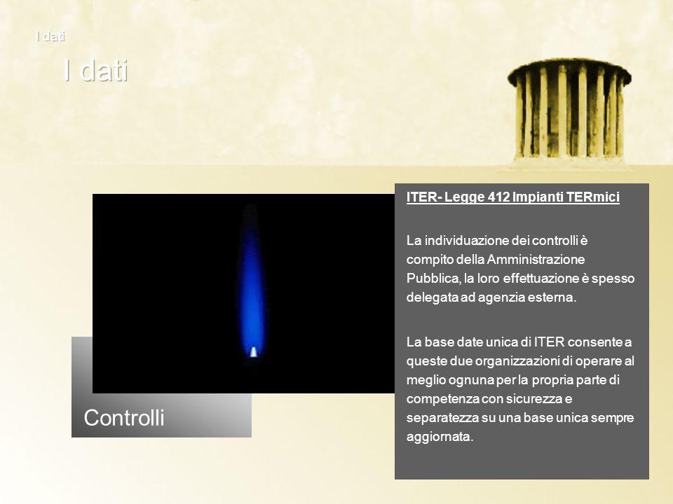 Controlli ITER- Legge 412 Impianti TERmici La individuazione dei controlli è compito della Amministrazione Pubblica, la loro effettuazione è spesso de
