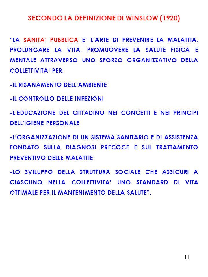 11 SECONDO LA DEFINIZIONE DI WINSLOW (1920) LA SANITA PUBBLICA E LARTE DI PREVENIRE LA MALATTIA, PROLUNGARE LA VITA, PROMUOVERE LA SALUTE FISICA E MEN