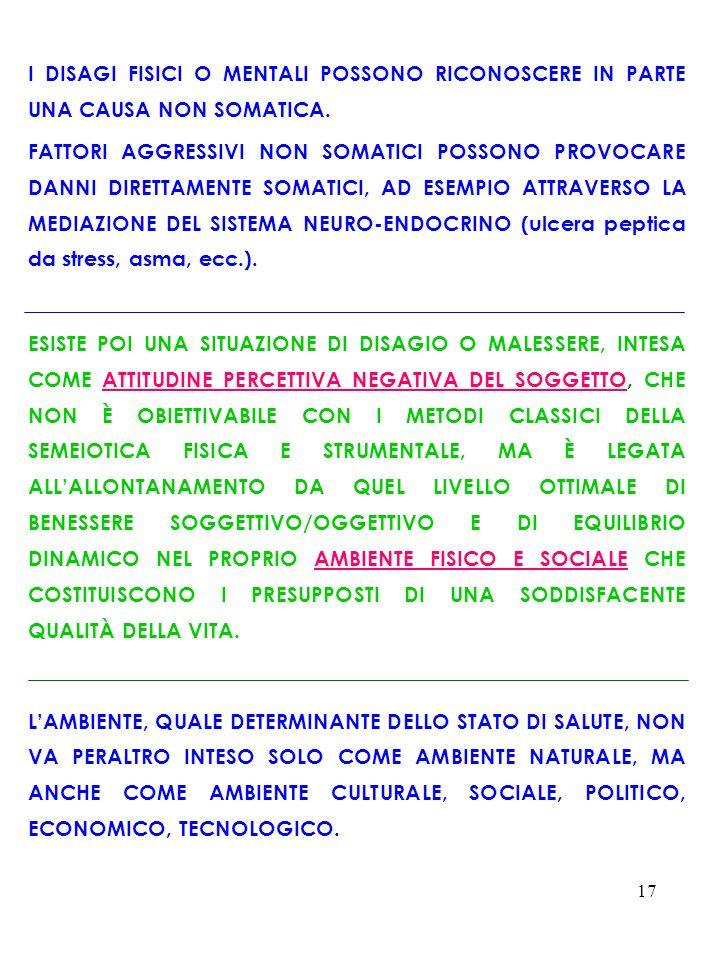 17 I DISAGI FISICI O MENTALI POSSONO RICONOSCERE IN PARTE UNA CAUSA NON SOMATICA. FATTORI AGGRESSIVI NON SOMATICI POSSONO PROVOCARE DANNI DIRETTAMENTE