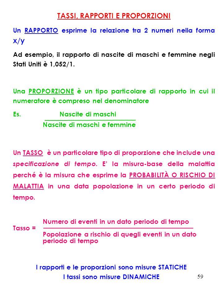 59 TASSI, RAPPORTI E PROPORZIONI Un RAPPORTO esprime la relazione tra 2 numeri nella forma x/y Ad esempio, il rapporto di nascite di maschi e femmine