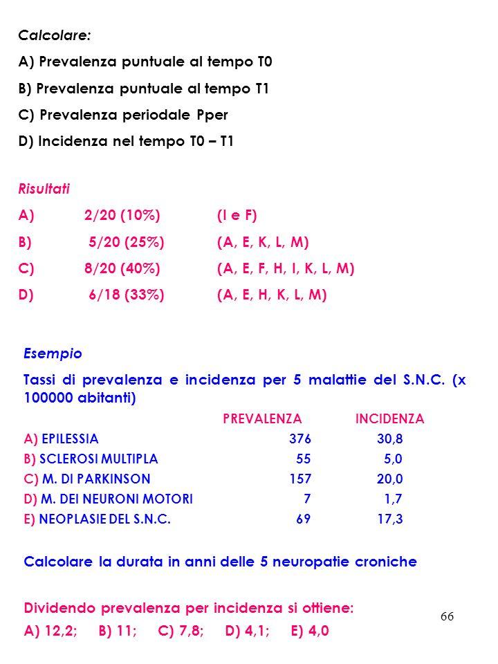 66 Calcolare: A) Prevalenza puntuale al tempo T0 B) Prevalenza puntuale al tempo T1 C) Prevalenza periodale Pper D) Incidenza nel tempo T0 – T1 Esempi