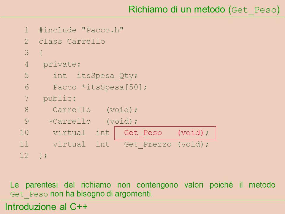 Introduzione al C++ Richiamo di un metodo ( Get_Peso ) 1 #include Pacco.h 2 class Carrello 3 { 4 private: 5 int itsSpesa_Qty; 6 Pacco *itsSpesa[50]; 7 public: 8 Carrello (void); 9 ~Carrello (void); 10 virtual int Get_Peso (void); 11 virtual int Get_Prezzo (void); 12 }; Le parentesi del richiamo non contengono valori poiché il metodo Get_Peso non ha bisogno di argomenti.