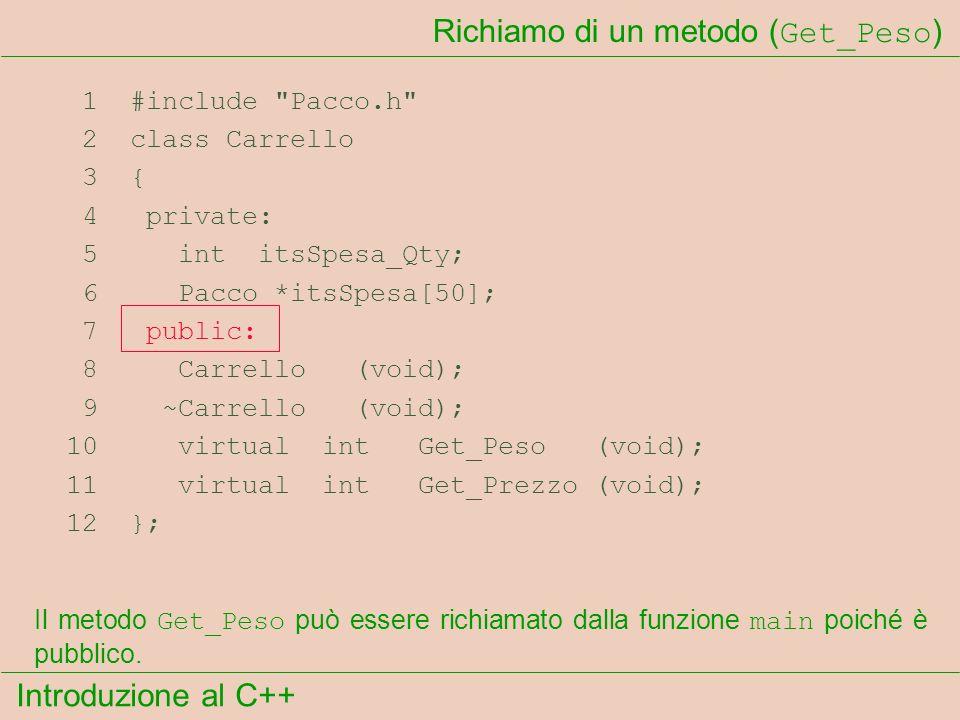 Introduzione al C++ Richiamo di un metodo ( Get_Peso ) 1 #include Pacco.h 2 class Carrello 3 { 4 private: 5 int itsSpesa_Qty; 6 Pacco *itsSpesa[50]; 7 public: 8 Carrello (void); 9 ~Carrello (void); 10 virtual int Get_Peso (void); 11 virtual int Get_Prezzo (void); 12 }; Il metodo Get_Peso può essere richiamato dalla funzione main poiché è pubblico.
