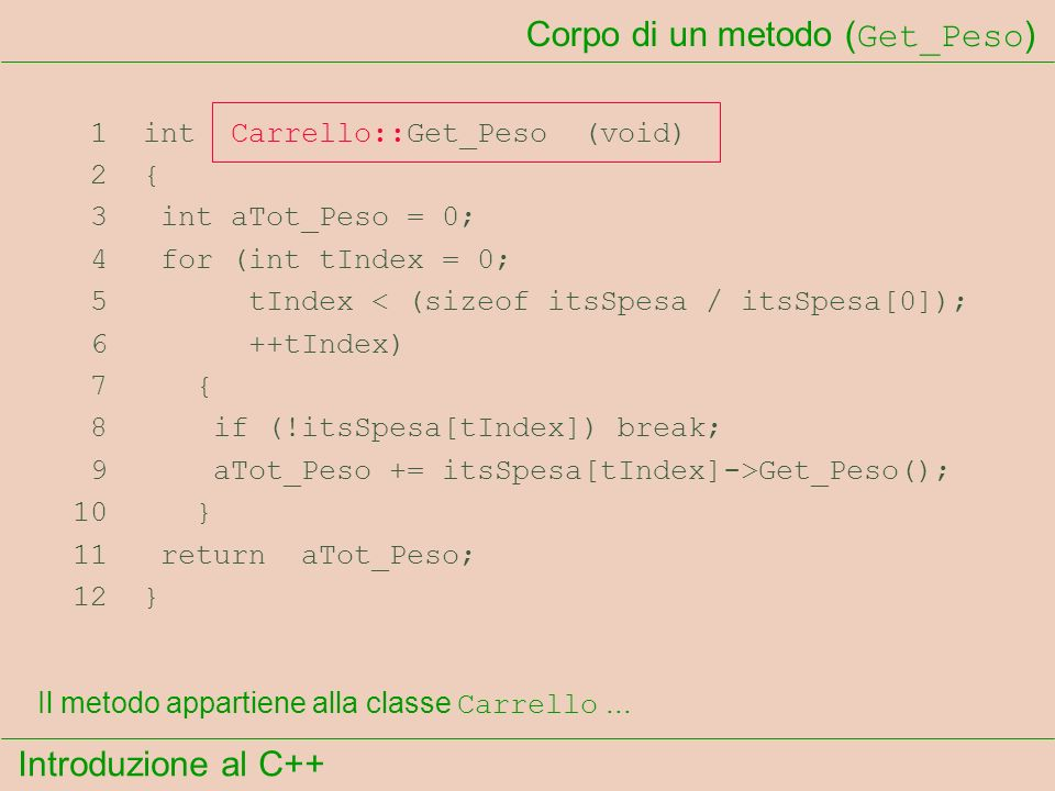 Introduzione al C++ Corpo di un metodo ( Get_Peso ) 1 int Carrello::Get_Peso (void) 2 { 3 int aTot_Peso = 0; 4 for (int tIndex = 0; 5 tIndex < (sizeof itsSpesa / itsSpesa[0]); 6 ++tIndex) 7 { 8 if (!itsSpesa[tIndex]) break; 9 aTot_Peso += itsSpesa[tIndex]->Get_Peso(); 10 } 11 return aTot_Peso; 12 } Il metodo appartiene alla classe Carrello...