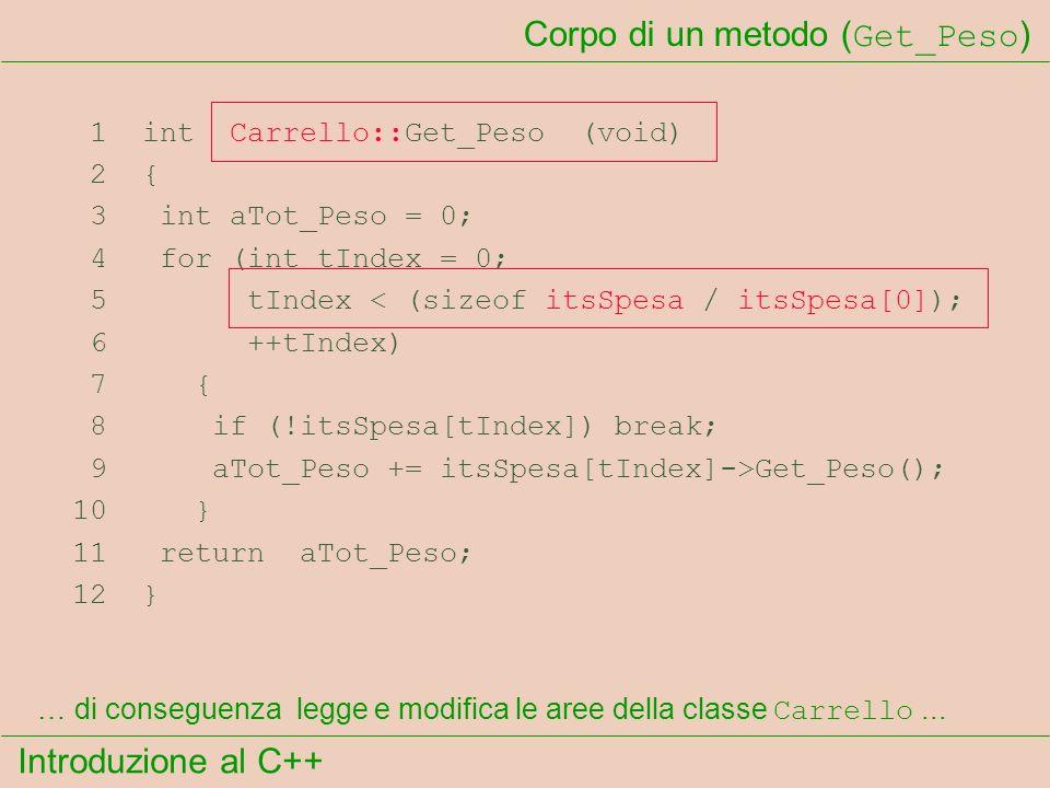 Introduzione al C++ Corpo di un metodo ( Get_Peso ) 1 int Carrello::Get_Peso (void) 2 { 3 int aTot_Peso = 0; 4 for (int tIndex = 0; 5 tIndex < (sizeof itsSpesa / itsSpesa[0]); 6 ++tIndex) 7 { 8 if (!itsSpesa[tIndex]) break; 9 aTot_Peso += itsSpesa[tIndex]->Get_Peso(); 10 } 11 return aTot_Peso; 12 } … di conseguenza legge e modifica le aree della classe Carrello...