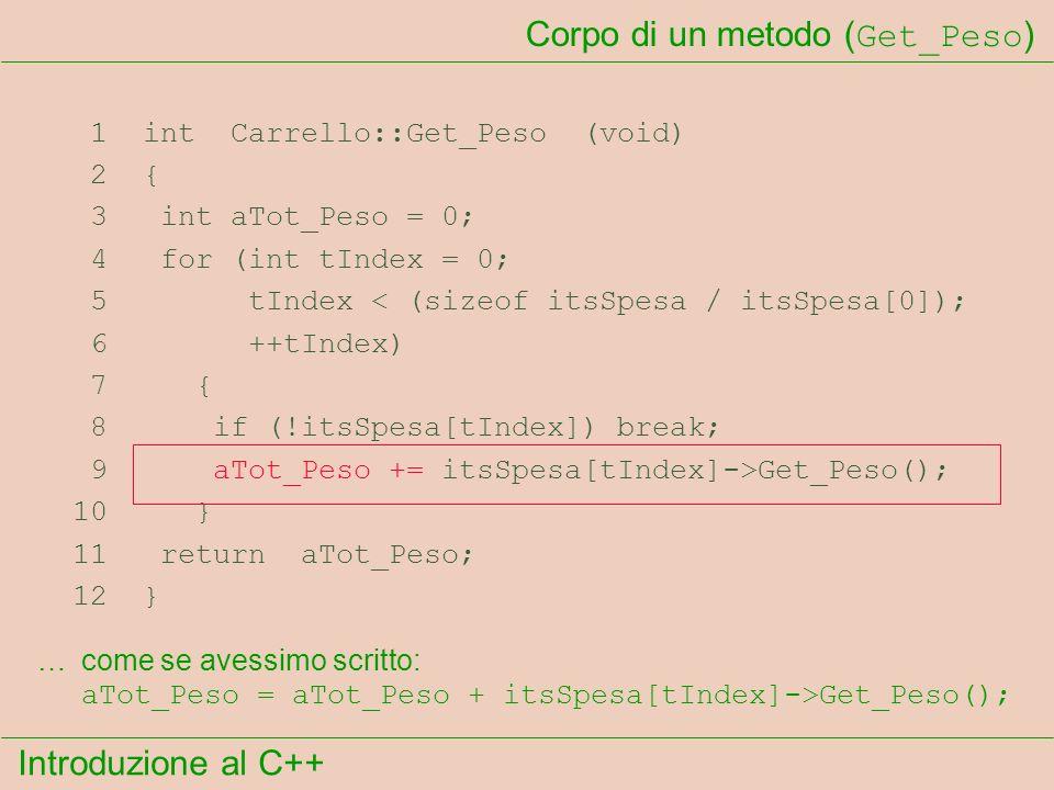 Introduzione al C++ Corpo di un metodo ( Get_Peso ) 1 int Carrello::Get_Peso (void) 2 { 3 int aTot_Peso = 0; 4 for (int tIndex = 0; 5 tIndex < (sizeof itsSpesa / itsSpesa[0]); 6 ++tIndex) 7 { 8 if (!itsSpesa[tIndex]) break; 9 aTot_Peso += itsSpesa[tIndex]->Get_Peso(); 10 } 11 return aTot_Peso; 12 } …come se avessimo scritto: aTot_Peso = aTot_Peso + itsSpesa[tIndex]->Get_Peso();
