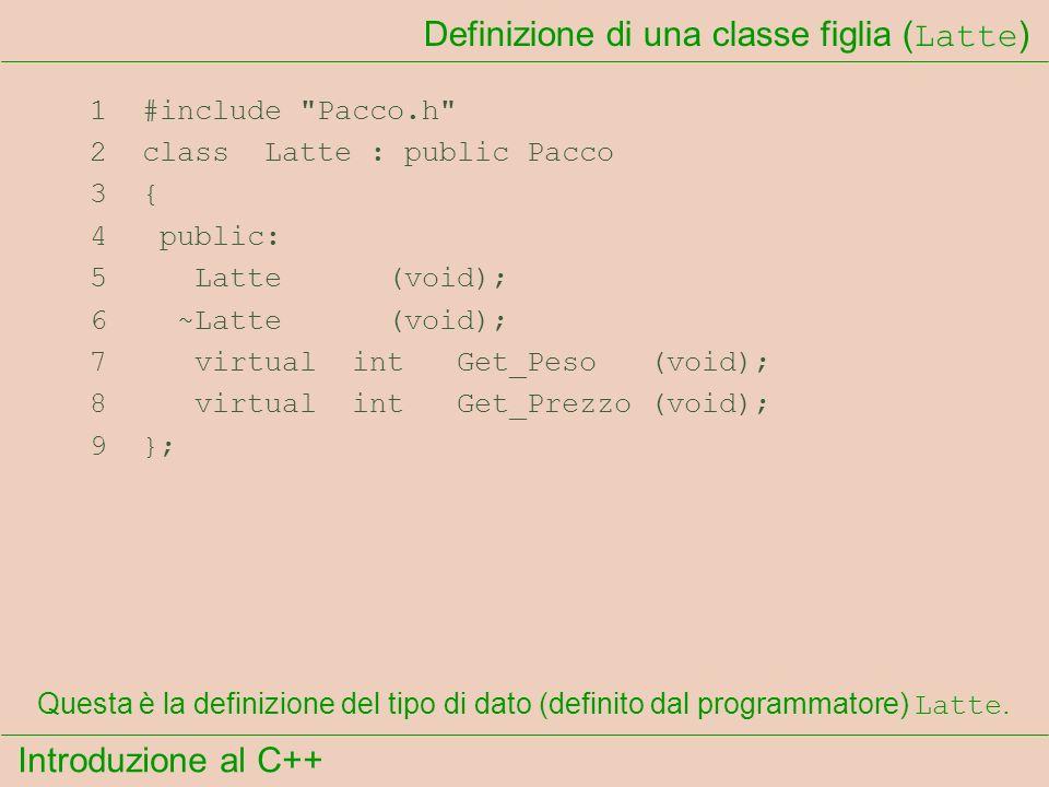 Introduzione al C++ Definizione di una classe figlia ( Latte ) 1 #include Pacco.h 2 class Latte : public Pacco 3 { 4 public: 5 Latte (void); 6 ~Latte (void); 7 virtual int Get_Peso (void); 8 virtual int Get_Prezzo (void); 9 }; Questa è la definizione del tipo di dato (definito dal programmatore) Latte.