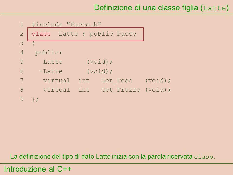 Introduzione al C++ Definizione di una classe figlia ( Latte ) 1 #include Pacco.h 2 class Latte : public Pacco 3 { 4 public: 5 Latte (void); 6 ~Latte (void); 7 virtual int Get_Peso (void); 8 virtual int Get_Prezzo (void); 9 }; La definizione del tipo di dato Latte inizia con la parola riservata class.