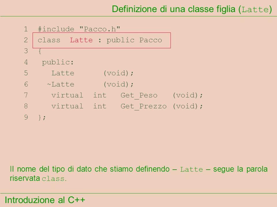 Introduzione al C++ Definizione di una classe figlia ( Latte ) 1 #include Pacco.h 2 class Latte : public Pacco 3 { 4 public: 5 Latte (void); 6 ~Latte (void); 7 virtual int Get_Peso (void); 8 virtual int Get_Prezzo (void); 9 }; Il nome del tipo di dato che stiamo definendo – Latte – segue la parola riservata class.