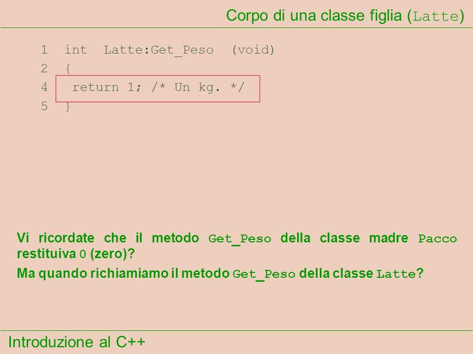 Introduzione al C++ Corpo di una classe figlia ( Latte ) 1 int Latte:Get_Peso (void) 2 { 4 return 1; /* Un kg.