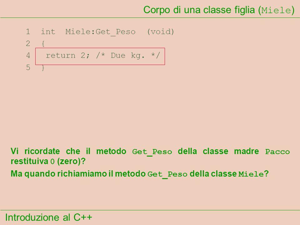 Introduzione al C++ Corpo di una classe figlia ( Miele ) 1 int Miele:Get_Peso (void) 2 { 4 return 2; /* Due kg.