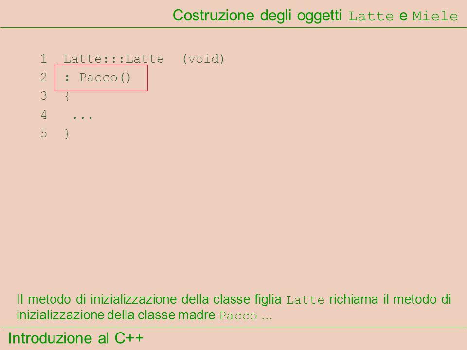 Introduzione al C++ Costruzione degli oggetti Latte e Miele 1 Latte:::Latte (void) 2 : Pacco() 3 { 4...