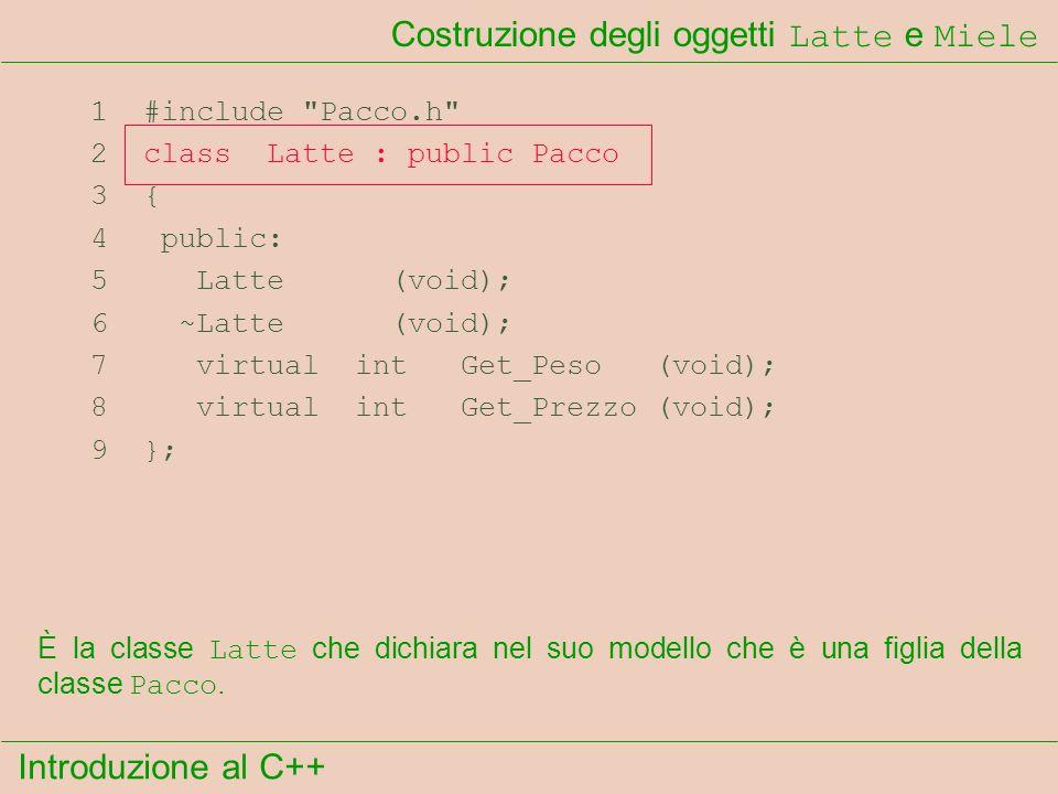 Introduzione al C++ Costruzione degli oggetti Latte e Miele 1 #include Pacco.h 2 class Latte : public Pacco 3 { 4 public: 5 Latte (void); 6 ~Latte (void); 7 virtual int Get_Peso (void); 8 virtual int Get_Prezzo (void); 9 }; È la classe Latte che dichiara nel suo modello che è una figlia della classe Pacco.