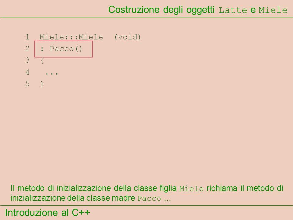 Introduzione al C++ Costruzione degli oggetti Latte e Miele 1 Miele:::Miele (void) 2 : Pacco() 3 { 4...