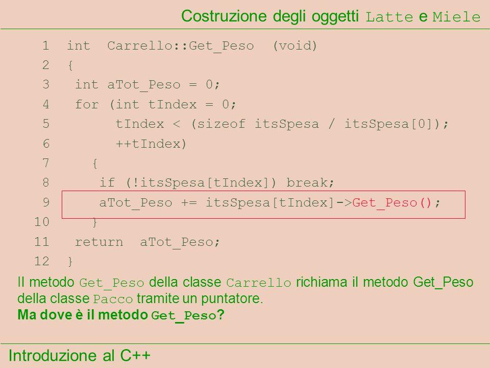 Introduzione al C++ Costruzione degli oggetti Latte e Miele 1 int Carrello::Get_Peso (void) 2 { 3 int aTot_Peso = 0; 4 for (int tIndex = 0; 5 tIndex < (sizeof itsSpesa / itsSpesa[0]); 6 ++tIndex) 7 { 8 if (!itsSpesa[tIndex]) break; 9 aTot_Peso += itsSpesa[tIndex]->Get_Peso(); 10 } 11 return aTot_Peso; 12 } Il metodo Get_Peso della classe Carrello richiama il metodo Get_Peso della classe Pacco tramite un puntatore.