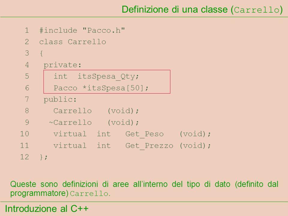 Introduzione al C++ Definizione di una classe ( Carrello ) 1 #include Pacco.h 2 class Carrello 3 { 4 private: 5 int itsSpesa_Qty; 6 Pacco *itsSpesa[50]; 7 public: 8 Carrello (void); 9 ~Carrello (void); 10 virtual int Get_Peso (void); 11 virtual int Get_Prezzo (void); 12 }; Queste sono definizioni di aree allinterno del tipo di dato (definito dal programmatore) Carrello.